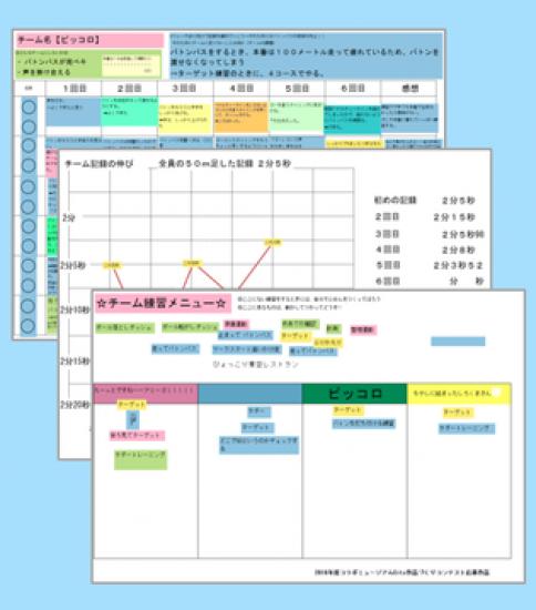 「体育PDCAサイクル」 博物館 体育学習カードリレー編